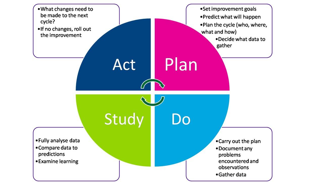 (PDF) Attachment, Bushfire Preparedness, Planning, and ...